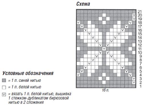 Shema-i-uslovnye-oboznacheniya-dlya-detskih-sapozhkov