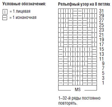 Shema-i-uslovnye-oboznacheniya