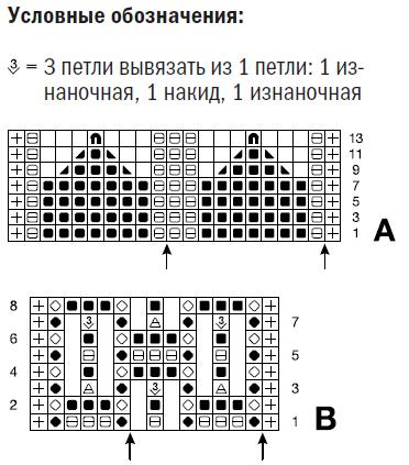 Shemy-A-V-i-uslovnye-oboznacheniya-11