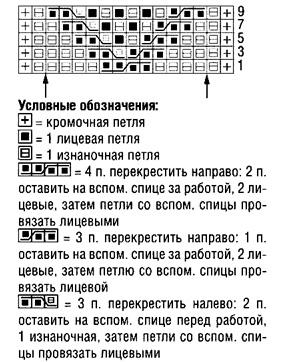 muzhskoy_dzhemper_s_relefnym_uzorom-scheme-spicami-vyazanye_kofty_spicami_so_shemami
