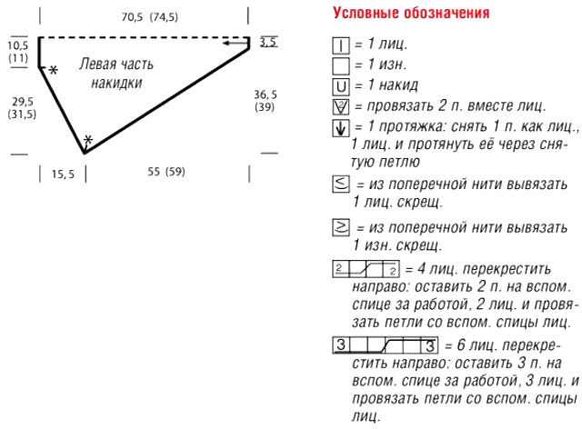 nakidka_s_uzorom_iz_kos-scheme-spicami-nakidki_bolero_spicami_0