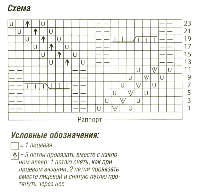 nakidkarelefnym-uzorom-sharf-snud-sumka-scheme-vyazanie-spicami-modeli-shemy-nakidki-bolero-spicami_1