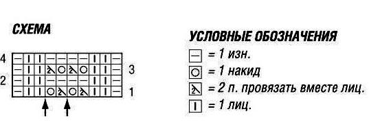 setchatoe-poncho-pastelnyh-tonov-scheme-shemy-vyazaniya-spicami-nakidki-bolero-spicami_1