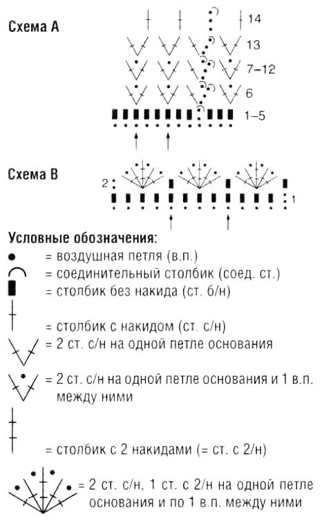 shapochkakrupnoy-vyazki-bolshim-cvetkom-scheme-vyazanie-kryuchkom-dlya-zhenshchin-shapki-dlya-zhenshchin