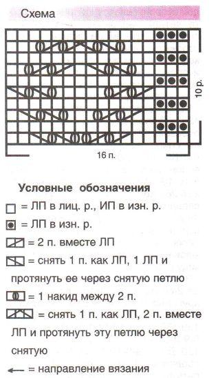 vjazanie-spicami-topov-dlja-zhenshhin-5