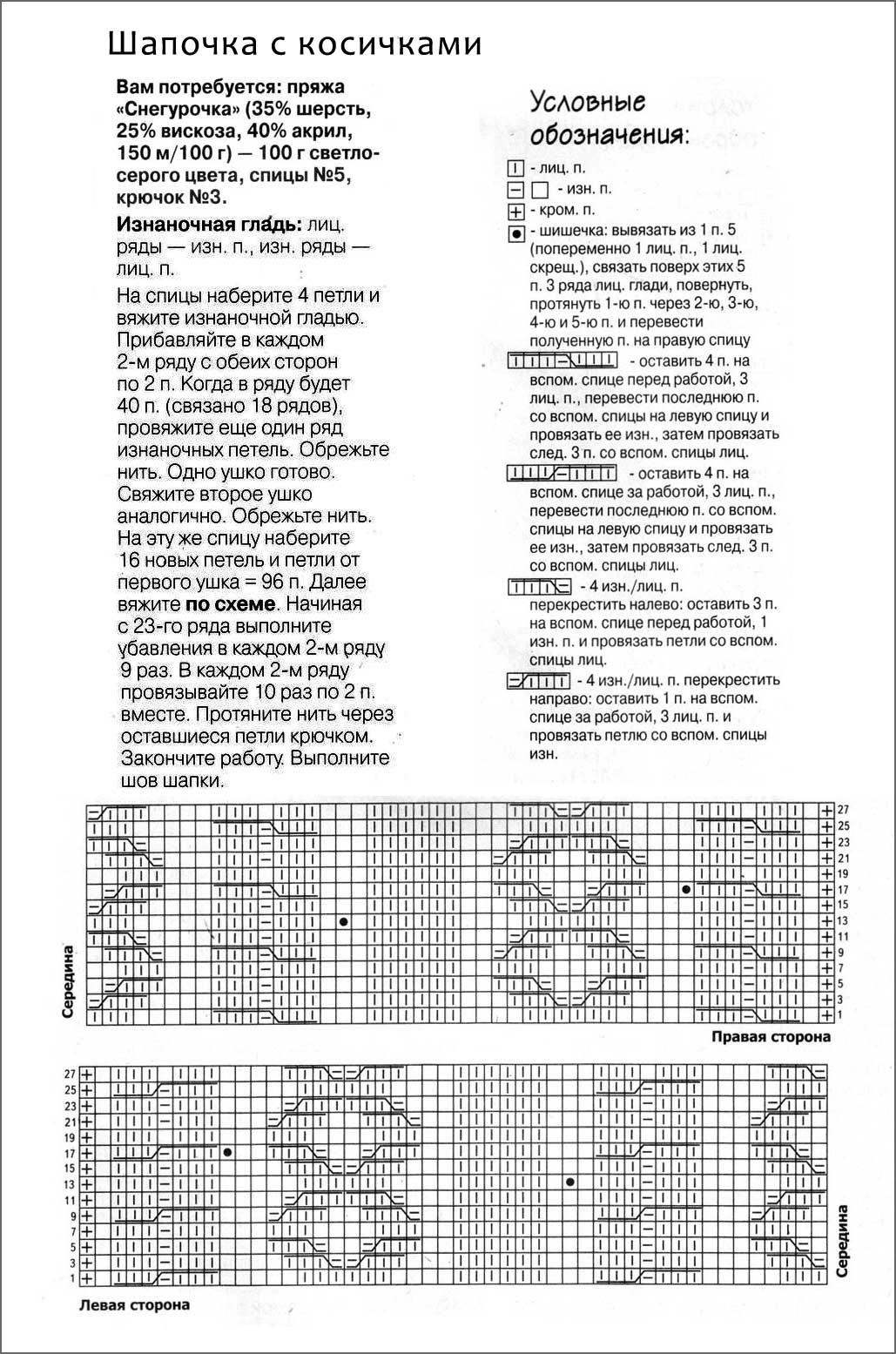 vjazanye-zhenskie-shapki-2012-1
