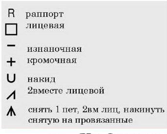 1432314032_vyazanie-topa-spicami-uslovnye-oboznacheniya