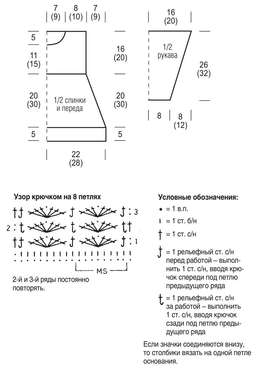 Detskoe-plate-iz-pestroi-melanzhevoi-priazhi-getry-i-mitenki-vykroika-i-skhema
