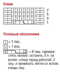 Shema-i-uslovnye-oboznacheniya5