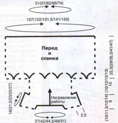 Shema-platya-devochke-dlya-vyazaniya-spitsami
