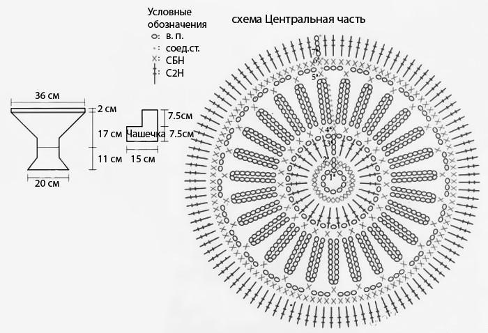 shemi-vyazaniya