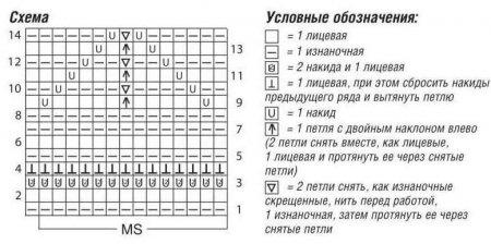 1458993218_plate-spicami-sxema