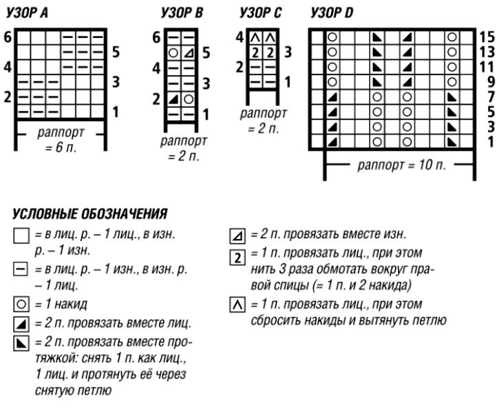cvetnoy-dzhemper-vyrezom-lodochka-scheme-vyazanie-spicami-dlya-zhenshchin-kofty-spicami-zhenskie_0
