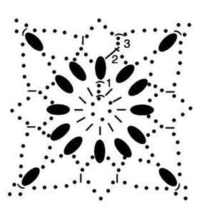 схема вязания с описанием летнего пончо