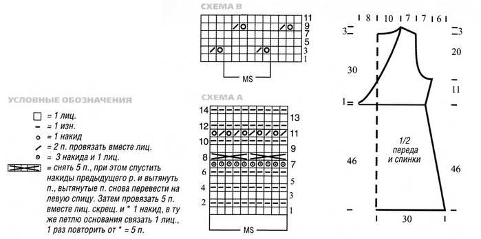 Схема вязания кофточки спицами