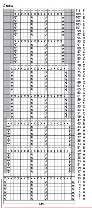 схема взания топа спицами с описанием