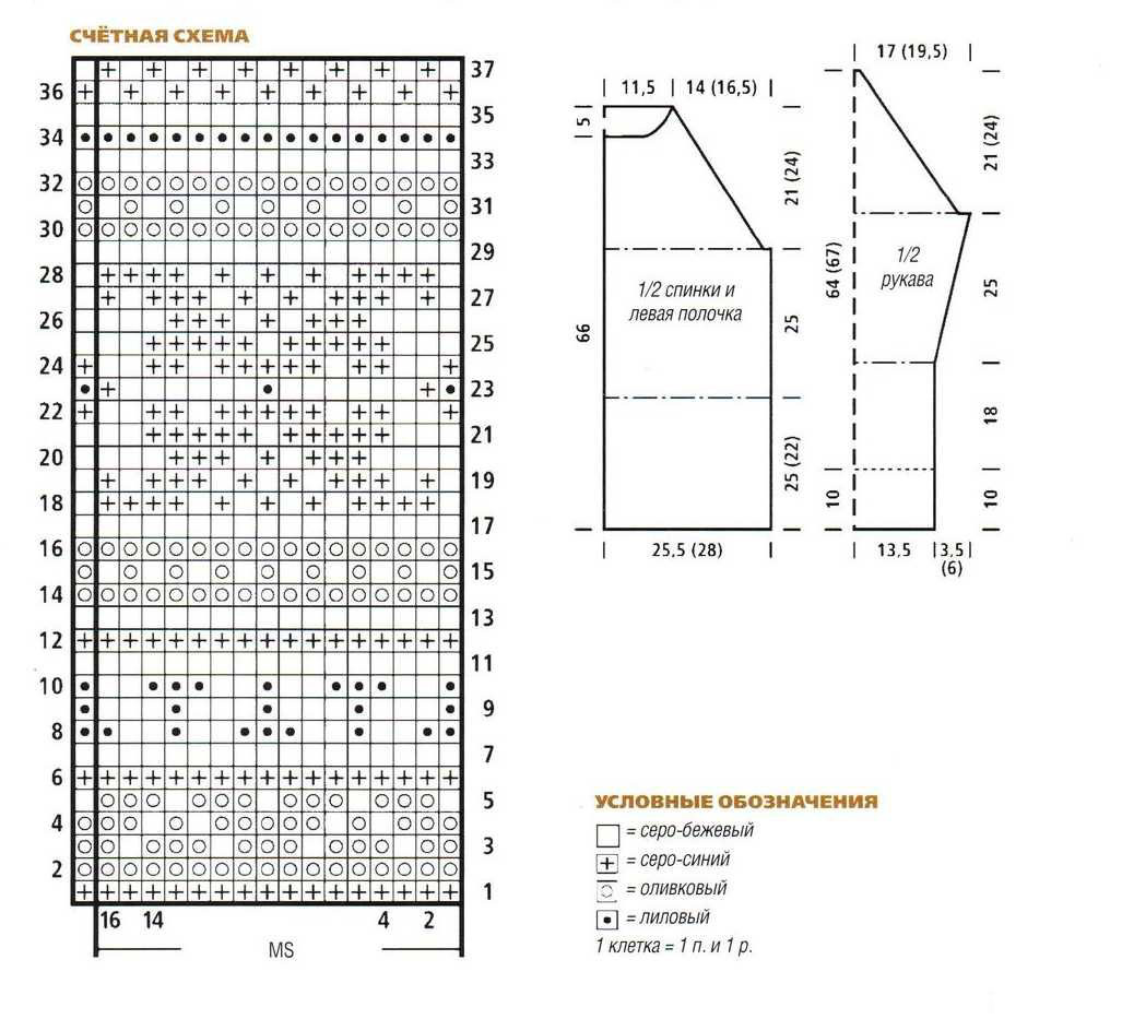 схема вязания с описанием для кофточки спицаим