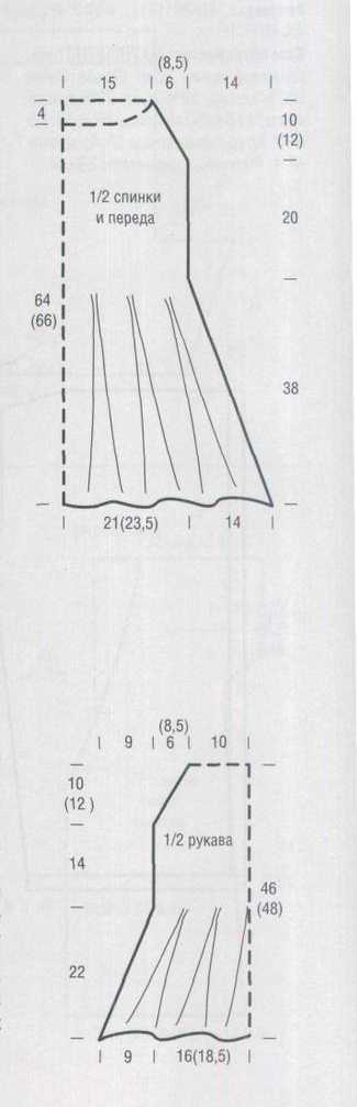 выкройка и схема вязания платья спицами