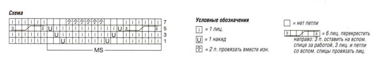 схема вязания кофточки спицами с описанием