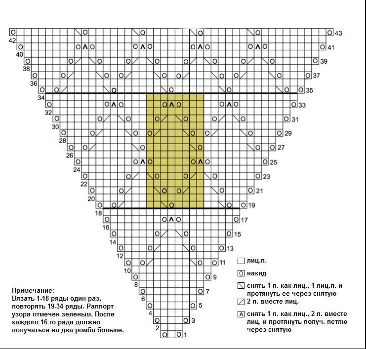 Вязаная шаль с ажурными квадратами