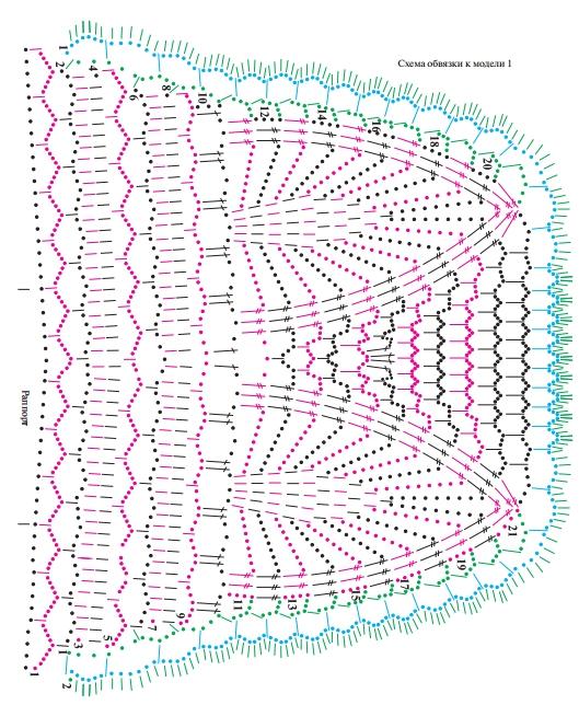 Кружевной воротничок крючком схема
