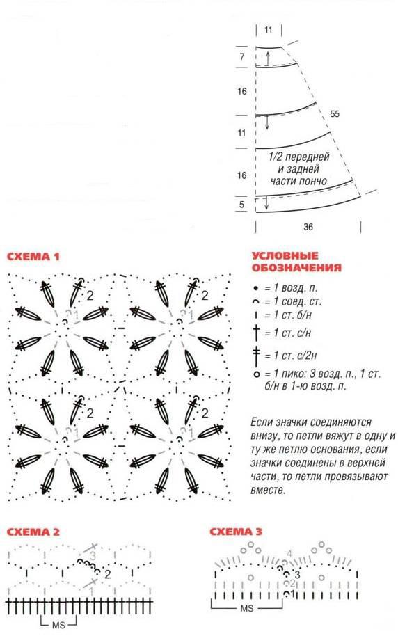 Пончо вязаное крючком схема вязания с описанием для женщин