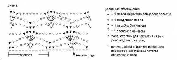 схема вязания свитера с круглой кокеткой