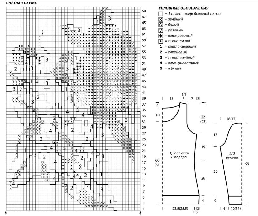 вязание женского свитера свпицами схема с описанием