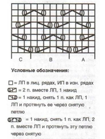 схема вязания спицами с описанием