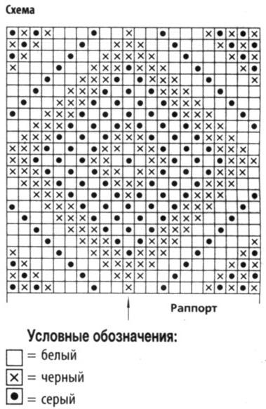Вязаное пончо с орнаментом спицами схема вязания с описанием для женщин