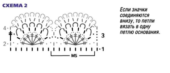 Схема вязания рюши для платья крючком
