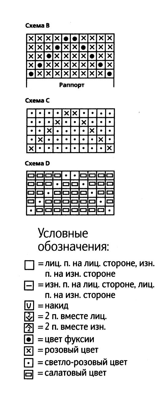 схема вязания туники спицами с описанием