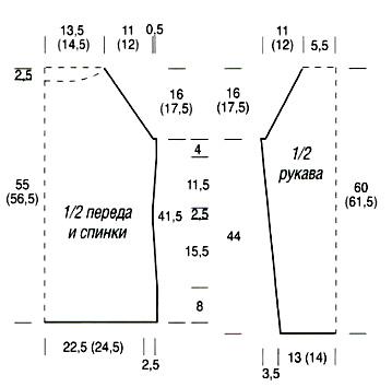 схема вязания свитера для женщин с описанием