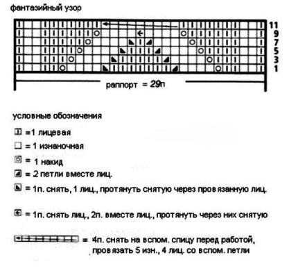 схема вязания спицами свитера с круглой кокеткой