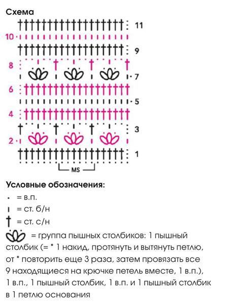 Схема вязания с описанием вязаной туники