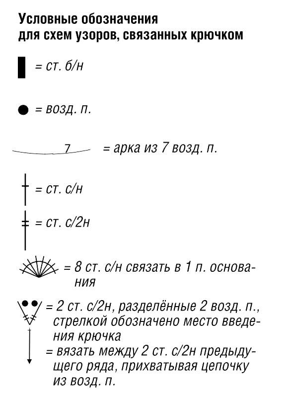 вязаное платье крючком схема с описанием