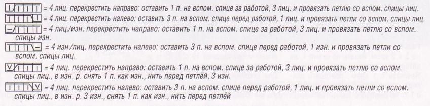 схема вязания для женщин с описанием