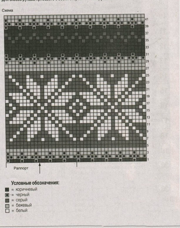 схема вязания норвежского узора свитер спицами для женщин