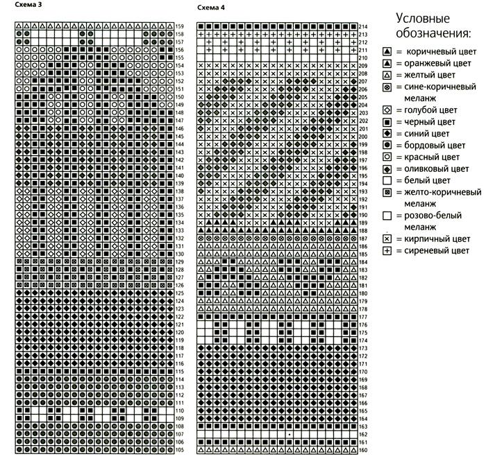 Безрукавка спицами схема вязания с описанием для женщин