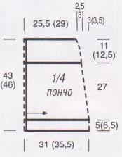 схема вязания пончо для женщин с описанием