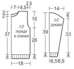 джемпер для детей по схеме вязания спицами