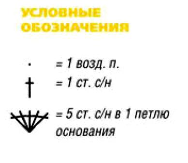 схема вязания купальника крючком с описанием для женщин