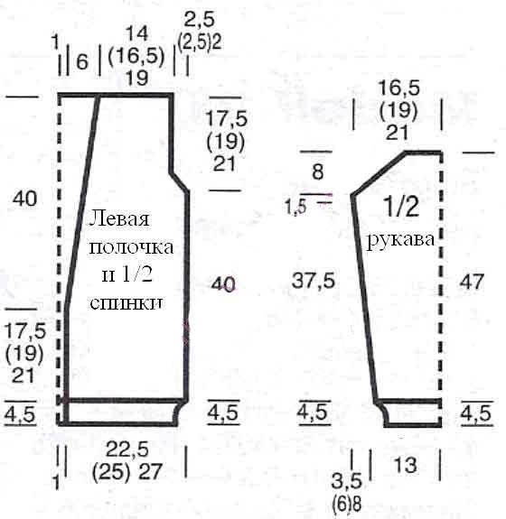 схема вязания с описанием для кофточки спицами