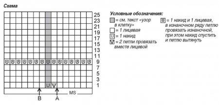 вязаный женский жакет в крупную клетку схема вязания и условные обозначения к схеме