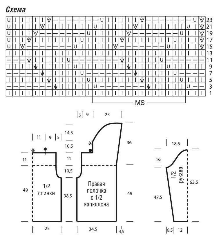 схема вязания и выкройка для вязаного жакета