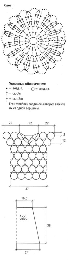 схема вязания крючком для детей