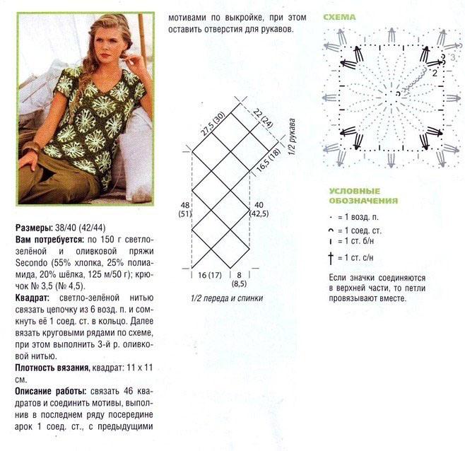 схема вязания крючком для женщин с описанием
