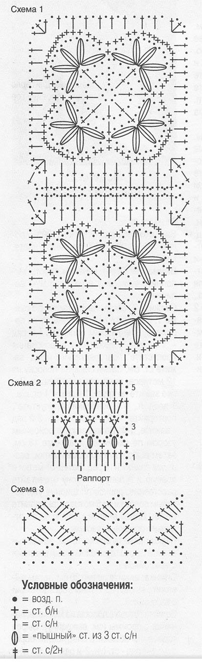 схема вязания пуловера крючком для женщин
