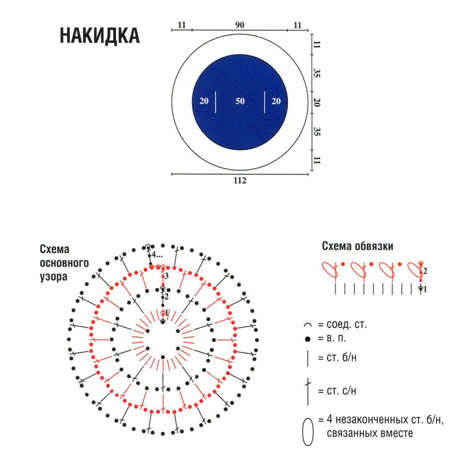 Схема вязания и выкройка для накидки крючком