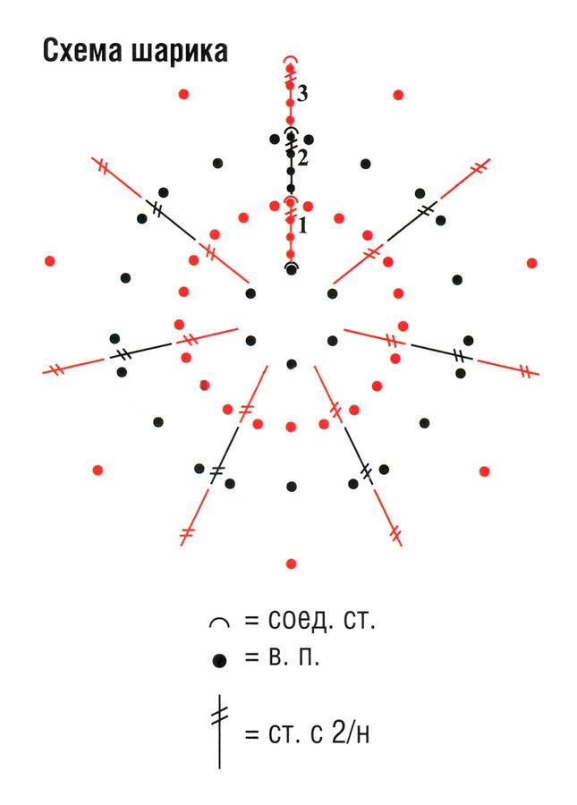 Схема вязания браслета и бус крючком